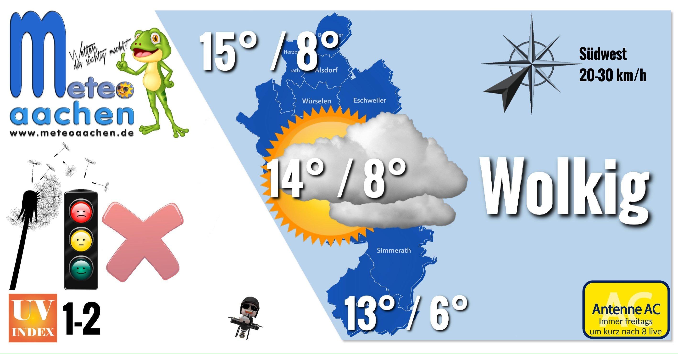 Hochdruckwetter